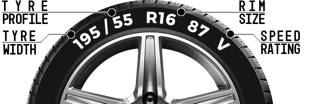 Tyre ratio information - Tyres Christchurch